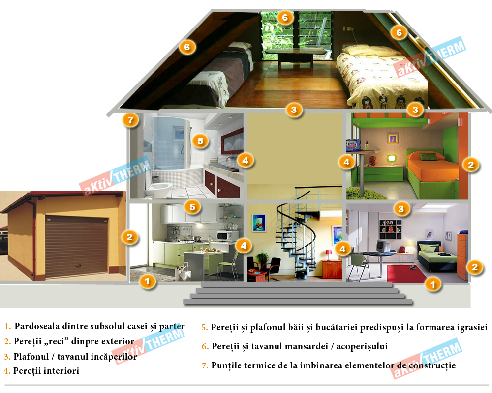izolatii-termice-rezidential